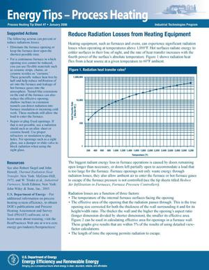 Primary view of object titled 'Reduce Radiation Losses from Heating Equipment'.