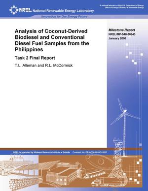 Primary view of object titled 'Analysis of Coconut-Derived Biodiesel and Conventional Diesel Fuel Samples from the Philippines: Task 2 Final Report'.
