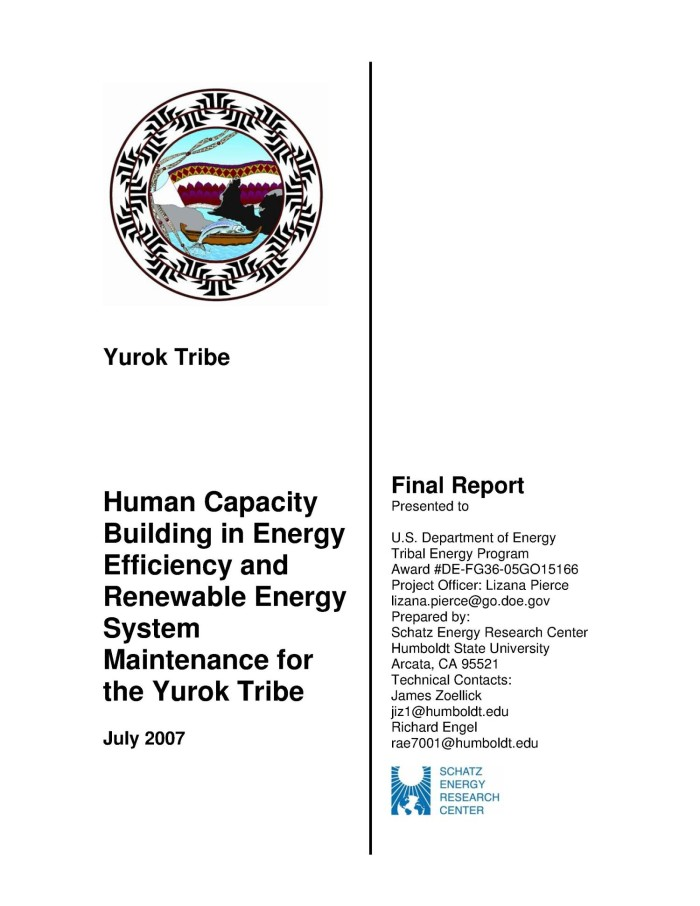 Wondrous Human Capacity Building In Energy Efficiency And Renewable Download Free Architecture Designs Embacsunscenecom