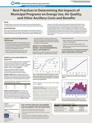Primary view of object titled 'Best Practices in Determining the Impacts of Municipal Programs on Energy Use, Air Quality, and Other Ancillary Costs and Benefits (Poster)'.