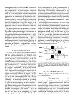 Performance of low-rank QR approximation of the finite element Biot