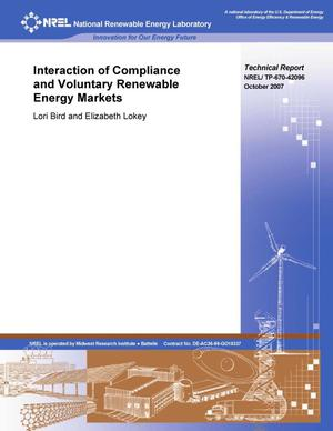 Primary view of object titled 'Interaction of Compliance and Voluntary Renewable Energy Markets'.