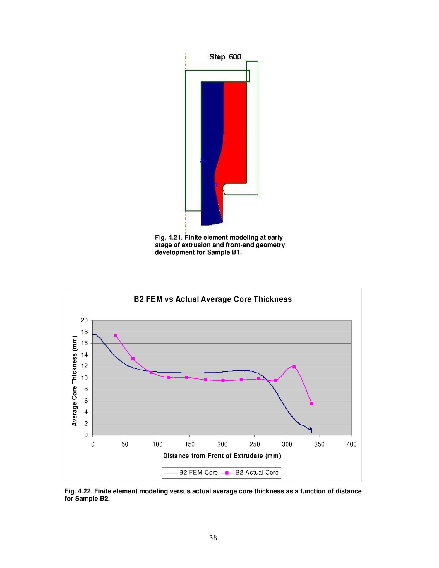 Physical and Numerical Analysis of Extrusion Process for Production of Bimetallic Tubes                                                                                                      [Sequence #]: 54 of 108