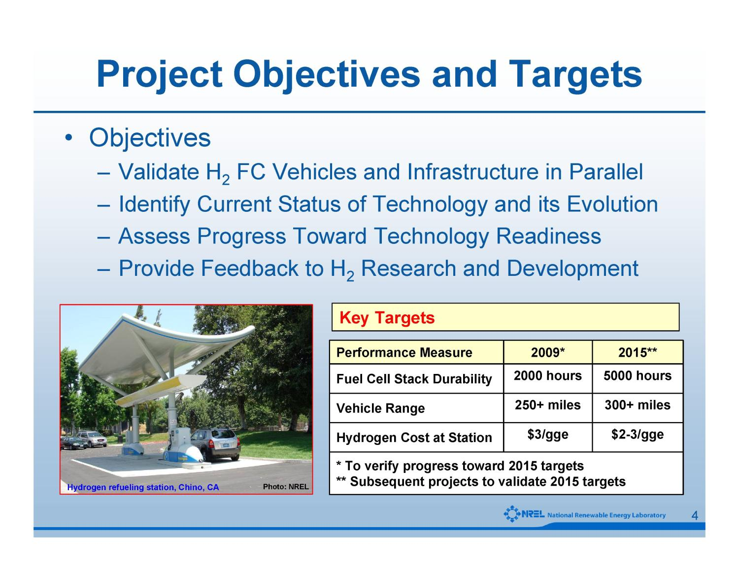 Controlled Hydrogen Fleet and Infrastructure Demonstration and Validation Project: Fall 2006 Progress Update (Presentation)                                                                                                      [Sequence #]: 4 of 28
