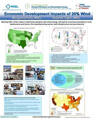 Primary view of object titled 'Economic Development Impacts of 20% Wind (Poster)'.