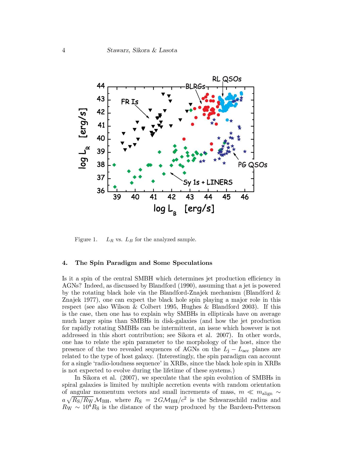 Radio Loudness of AGNs: Host Galaxy Morphology and the Spin Paradigm                                                                                                      [Sequence #]: 4 of 7