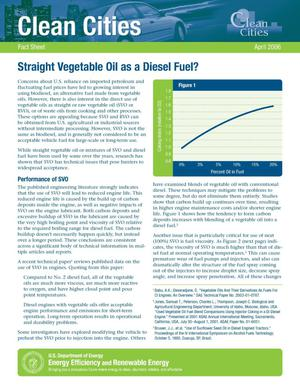 Primary view of object titled 'Straight Vegetable Oil as a Diesel Fuel?'.