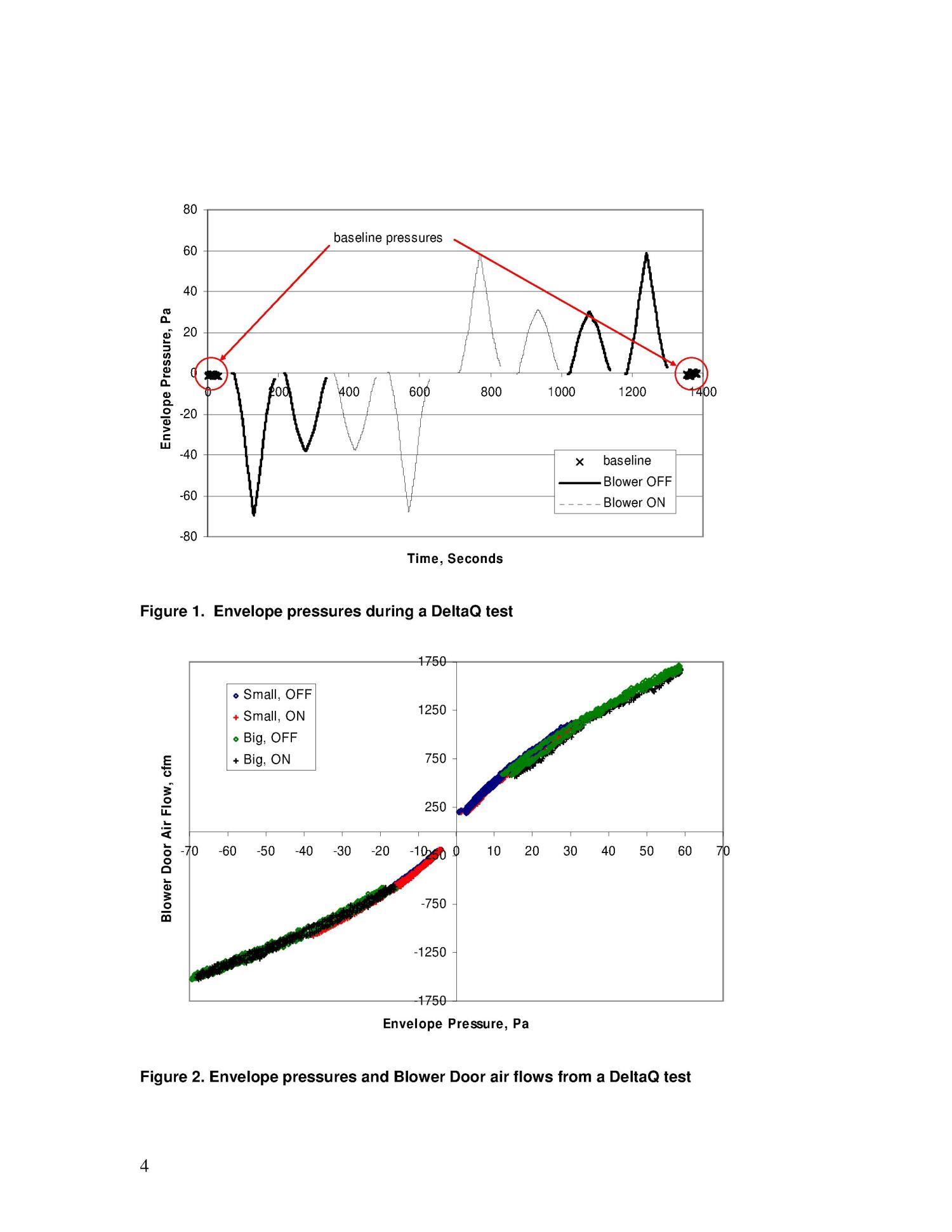 Evaluation of the Repeatability of the Delta Q Duct Leakage Testing TechniqueIncluding Investigation of Robust Analysis Techniques and Estimates of Weather Induced Uncertainty                                                                                                      [Sequence #]: 4 of 58