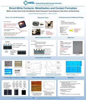 Primary view of object titled 'Direct-Write Contacts: Metallization and Contact Formation (Poster)'.