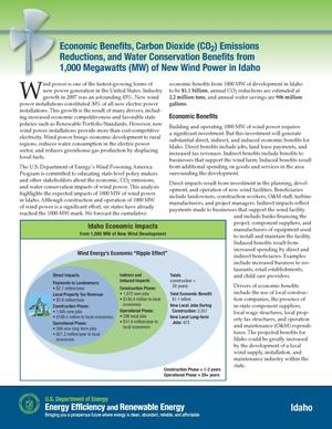 Primary view of object titled 'Economic Benefits, Carbon Dioxide (CO2) Emissions Reductions, and Water Conservation Benefits from 1,000 Megawatts (MW) of New Wind Power in Idaho (Fact Sheet)'.