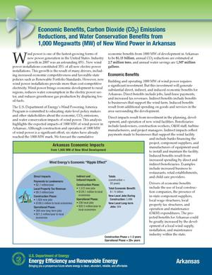 Primary view of object titled 'Economic Benefits, Carbon Dioxide (CO2) Emissions Reductions, and Water Conservation Benefits from 1,000 Megawatts (MW) of New Wind Power in Arkansas (Fact Sheet)'.