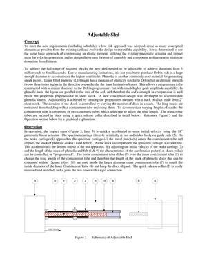 Adjustable Shock Test Sled for Haversine Pulses at 250 fps