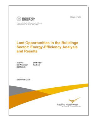 Primary view of object titled 'Lost Opportunities in the Buildings Sector: Energy-Efficiency Analysis and Results'.