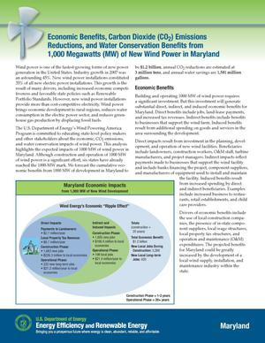 Primary view of object titled 'Economic Benefits, Carbon Dioxide (CO2) Emissions Reductions, and Water Conservation Benefits from 1000 Megawatts (MW) of New Wind Power in Maryland (Fact Sheet)'.