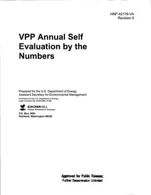 Primary view of object titled 'VPP ANNUAL SELF-EVALUATION BY THE NUMBERS'.