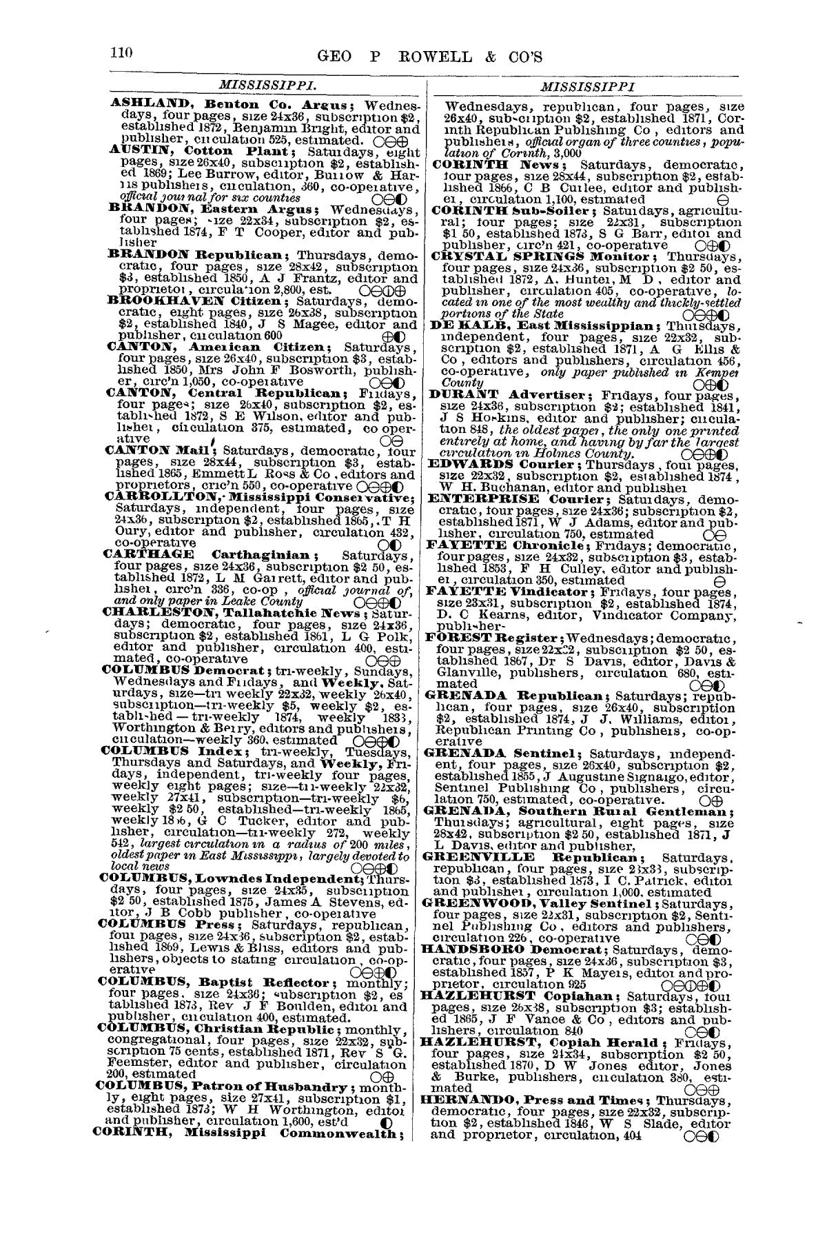 Geo  P  Rowell & Co's American Newspaper Directory