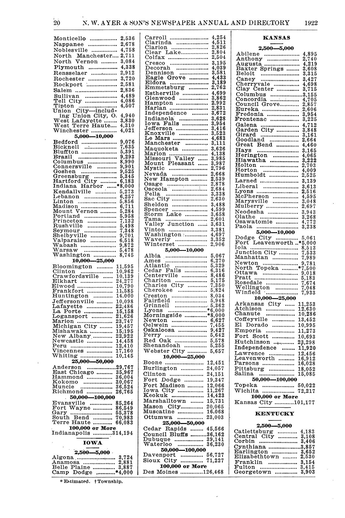 N. W. Ayer & Son's American Newspaper Annual and Directory: A Catalogue of American Newspapers, 1922, Volume 1                                                                                                      20