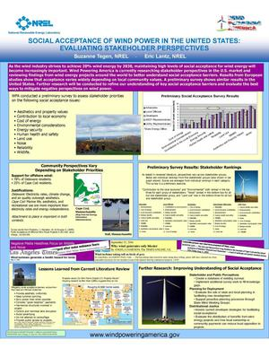 Primary view of object titled 'Social Acceptance of Wind Power in the United States: Evaluating Stakeholder Perspectives (Poster)'.