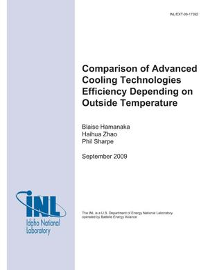 Primary view of object titled 'Comparison of advanced cooling technologies efficiency depending on outside temperature'.