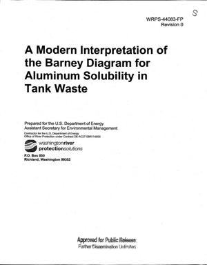 Primary view of object titled 'A Modern Interpretation of the Barney Diagram for Aluminum Solubility in Tank Waste'.
