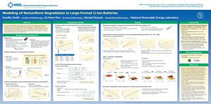 Primary view of object titled 'Modeling of Nonuniform Degradation in Large-Format Li-ion Batteries (Poster)'.