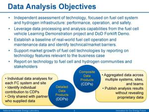 Data collection analysis for arra fuel cell projects presentation thumbnail image of item number 3 in data collection analysis for arra fuel publicscrutiny Images