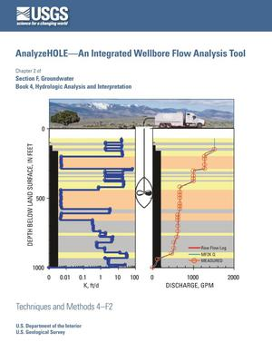 Primary view of object titled 'AnalyzeHOLE: An Integrated Wellbore Flow Analysis Tool'.