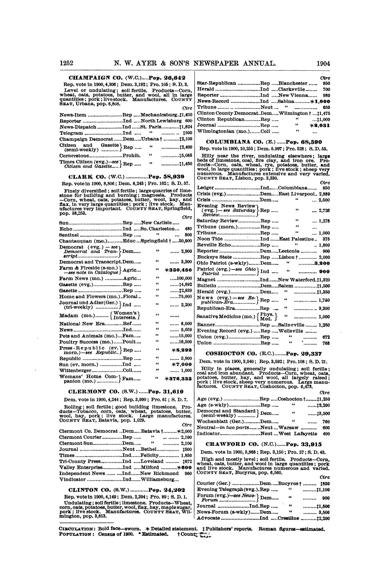 N  W  Ayer & Son's American Newspaper Annual: containing a