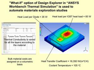 Advanced Thermal Control Enabling Cost Reduction for Automotive
