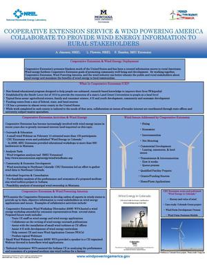 Primary view of object titled 'Cooperative Extension Service & Wind Powering America Collaborate to Provide Wind Energy Information to Rural Stakeholders (Poster)'.