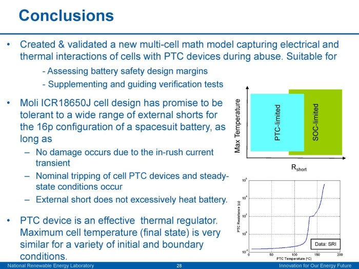 Designing Safe Lithium-Ion Battery Packs Using Thermal Abuse