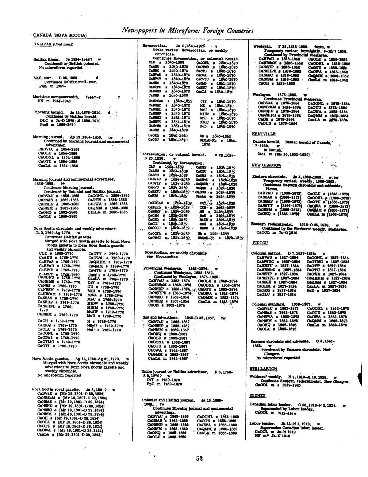 Library of Congress Catalogs: Newspapers in Microform, Foreign Countries, 1948-1983                                                                                                      52