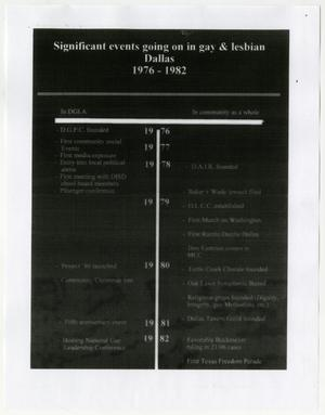 Primary view of object titled '[Photocopy of clippings with information about the Dallas Gay and Lesbian Alliance]'.