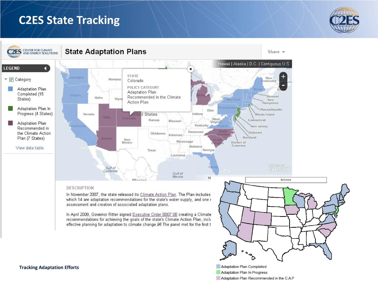Tracking Adaptation Efforts                                                                                                      [Sequence #]: 4 of 8