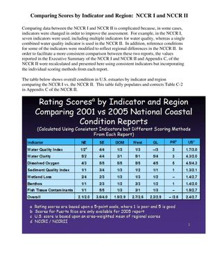 Primary view of object titled 'Rating Scores by Indicator and Region: Comparing 2001 vs 2005 National Coastal Condition Reports'.
