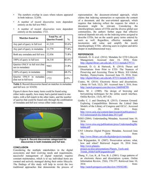 indexing quality and effectiveness an exploratory analysis of  thumbnail image of item number 4 in indexing quality and effectiveness an exploratory