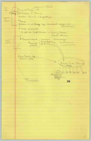 Primary view of object titled '[Handwritten notes: personal information of airplane staff]'.