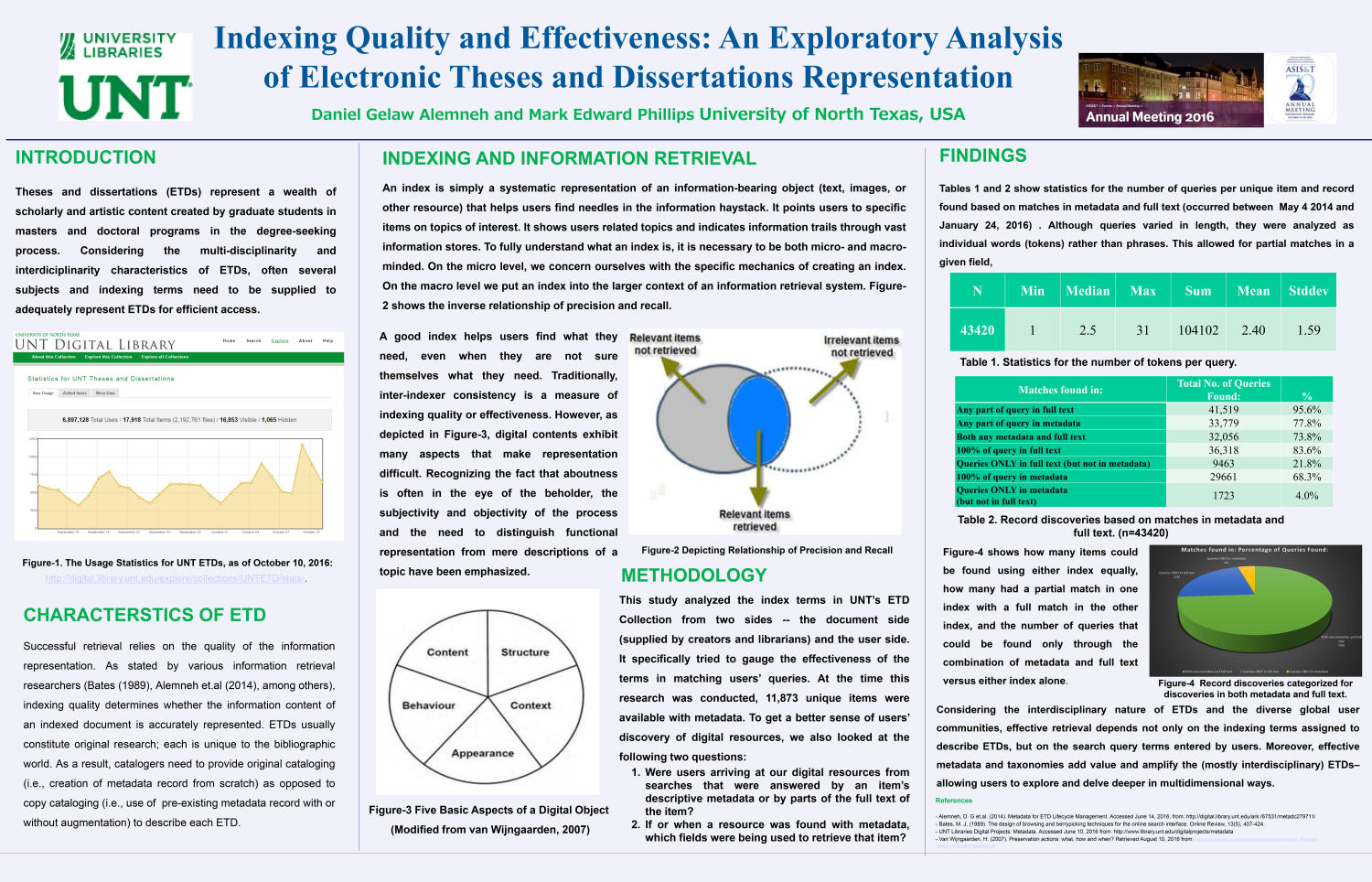 indexing quality and effectiveness an exploratory analysis of  extracted text
