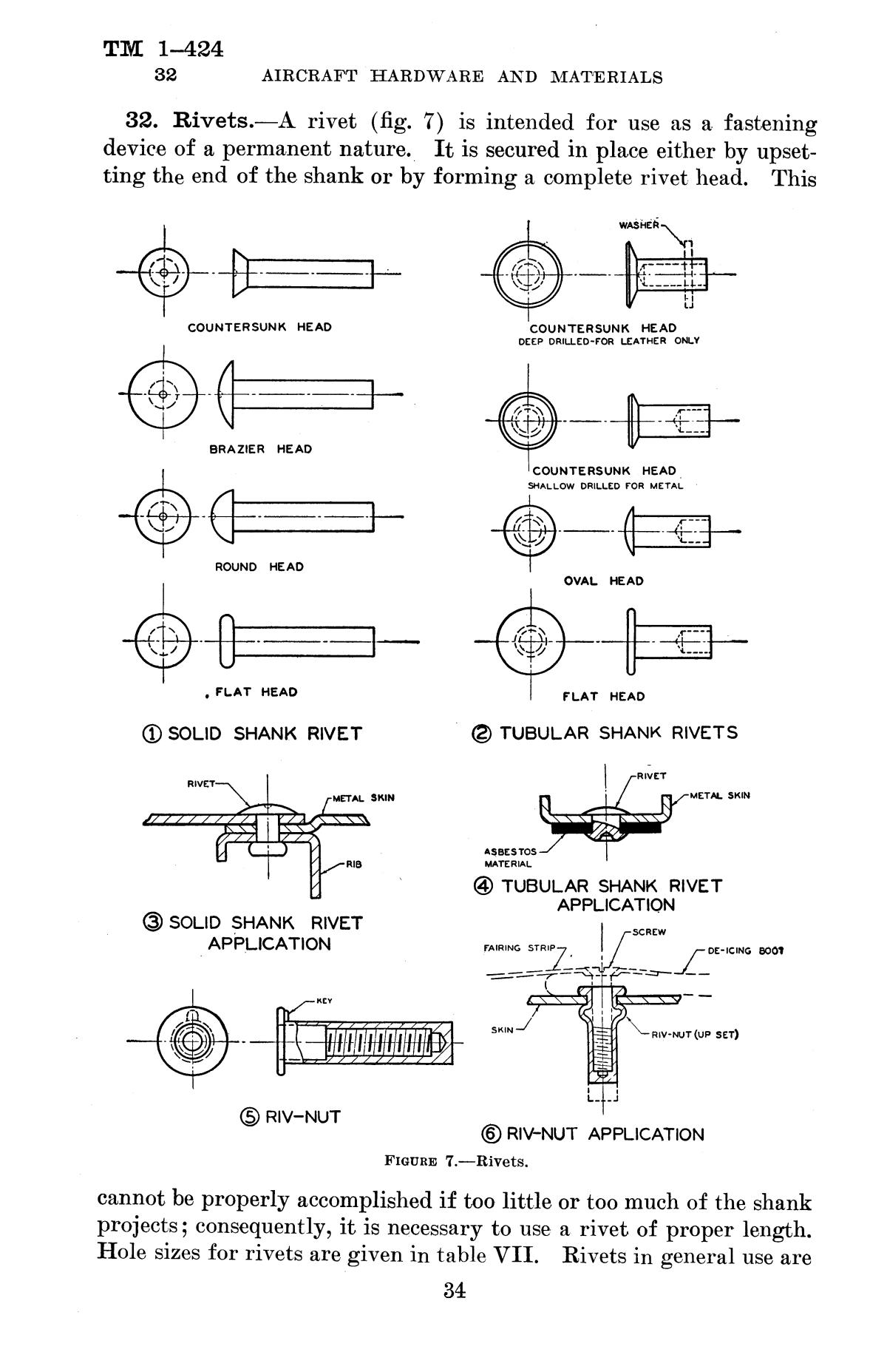 Aircraft hardware and materials  - Page 34 - Digital Library