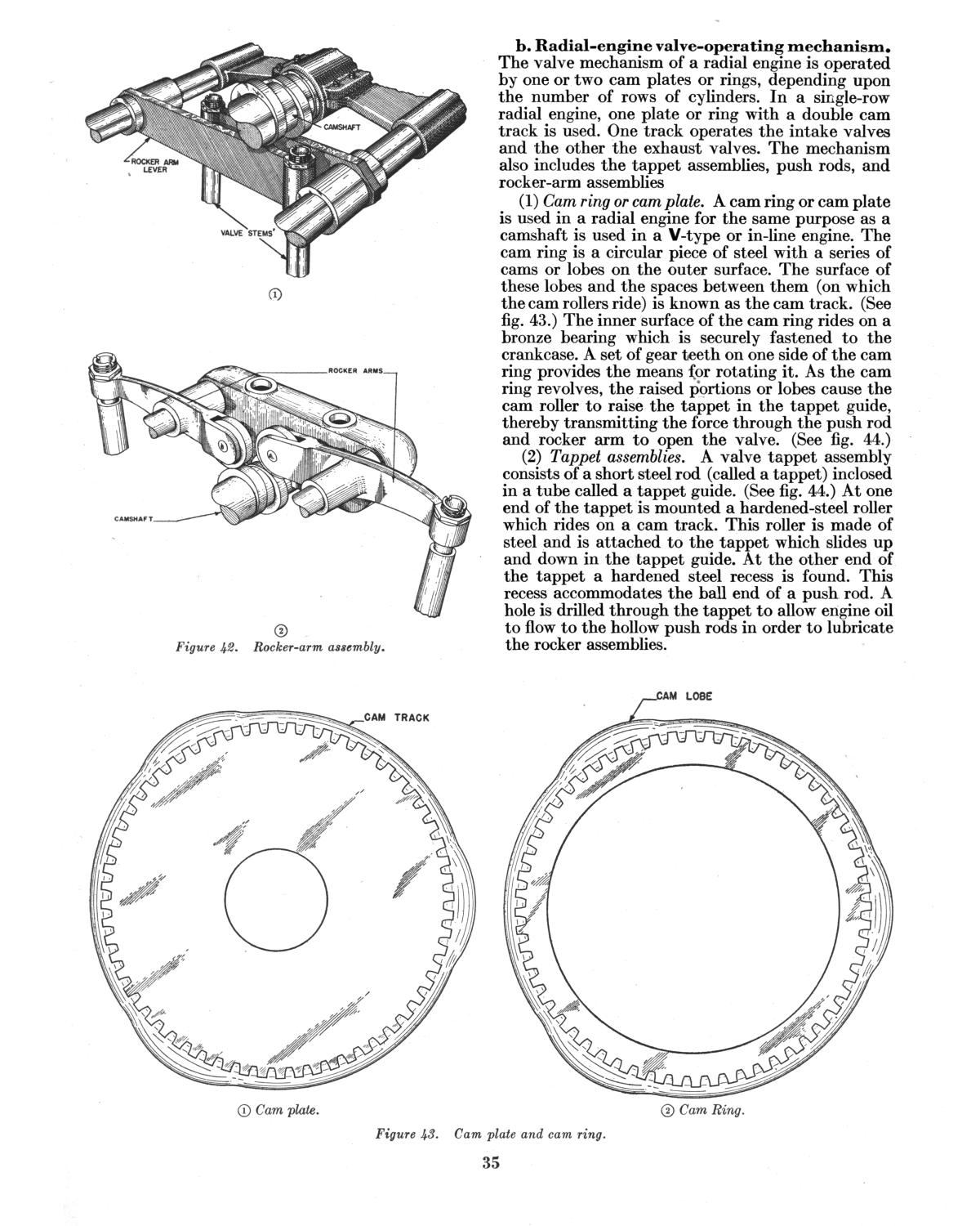 aircraft engines  - page 35
