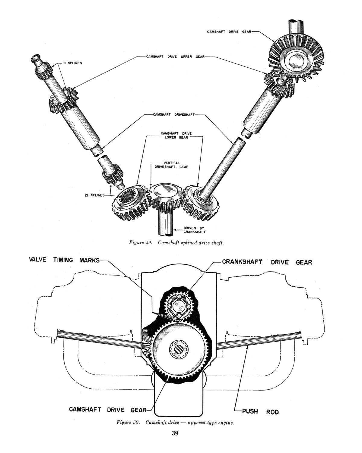 aircraft engines  - page 39