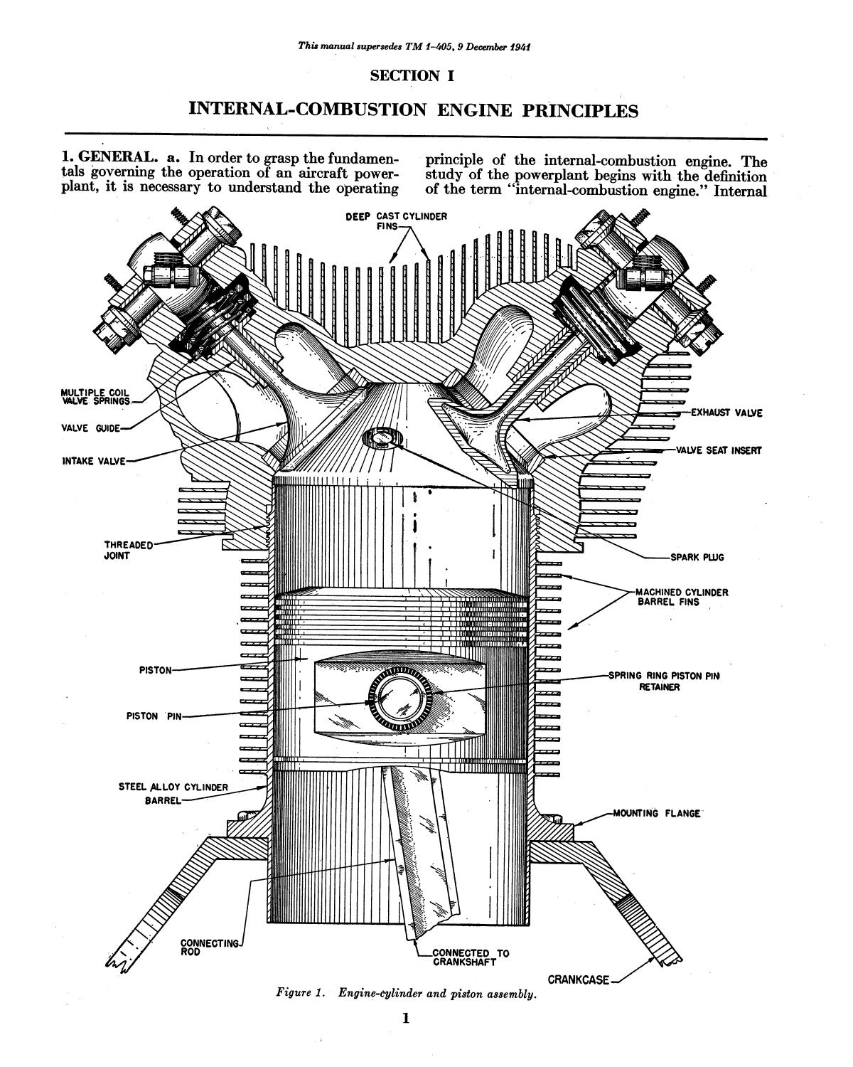 Aircraft Engines  - Page 1