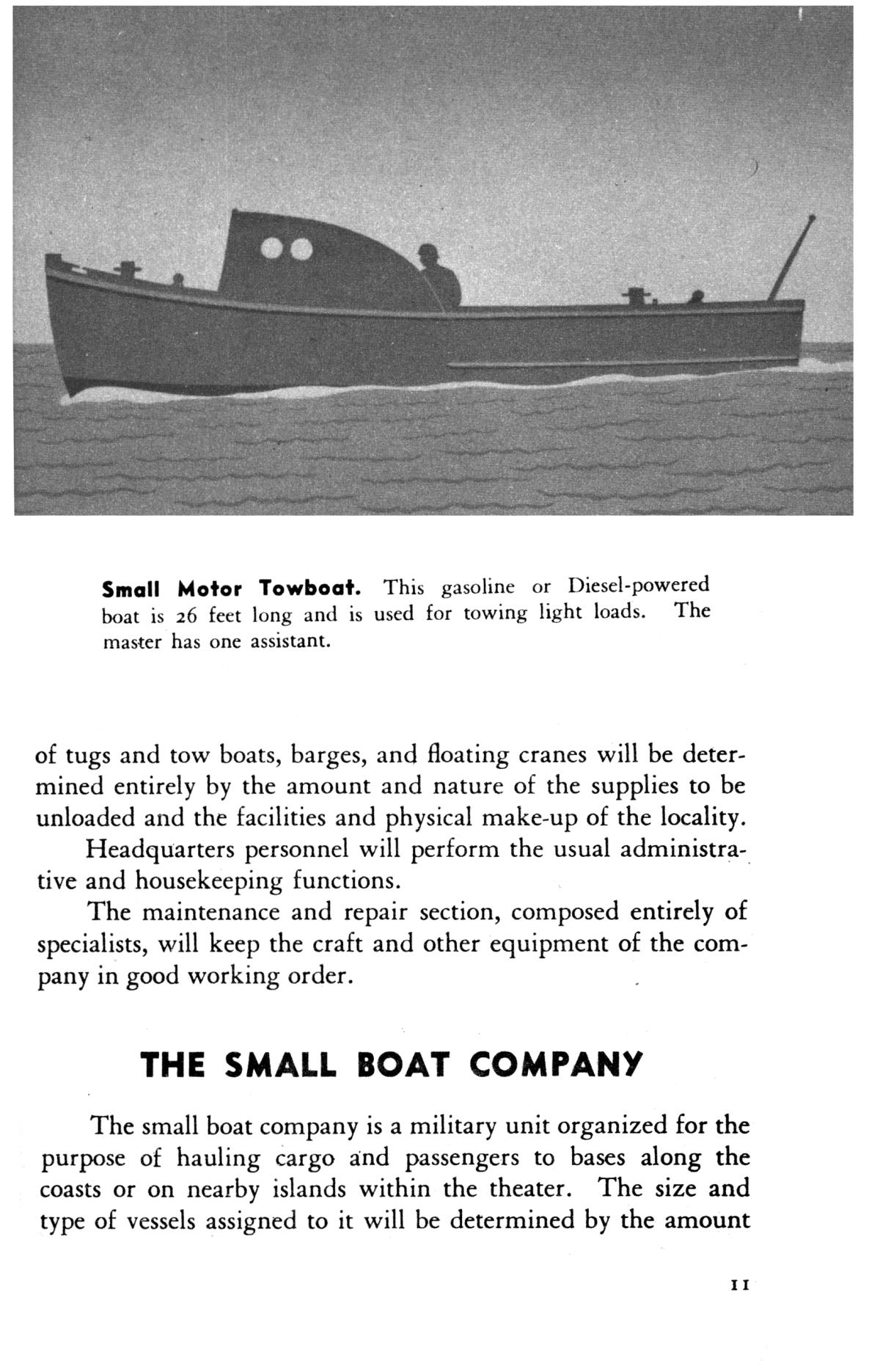 Small boats and harbor craft  - Page 11 - Digital Library