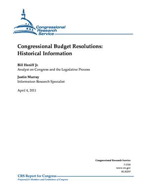 Congressional Budget Resolutions: Historical Information