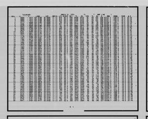 Primary view of object titled '[DOPTAP Output Listings for National Topographic Map Section NI 13-3]'.