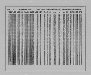Primary view of object titled '[Single-Record Data Listings for Torrington and Casper Quadrangles]'.