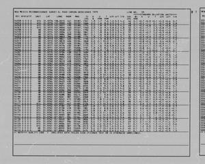 Primary view of object titled '[Average Record Data Listings for National Topographic Map Section NH 13-1]'.