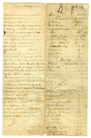 Primary view of object titled '[List of passes granted, December 21, 1864 - February 18, 1865]'.