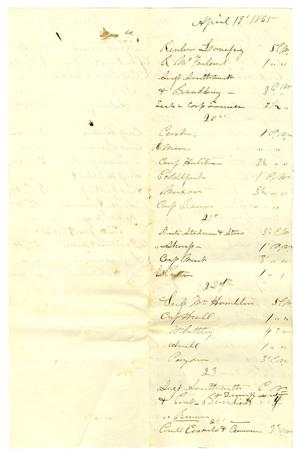Primary view of object titled '[List of returning soldiers, April 19, 1865 - June 13, 1865]'.