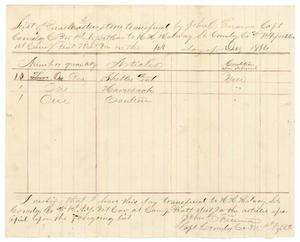 Primary view of object titled '[List of quartermaster's supplies, December 1, 1862]'.